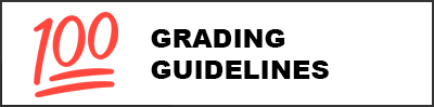 Link to grading guidelines set forth by SCUCISD
