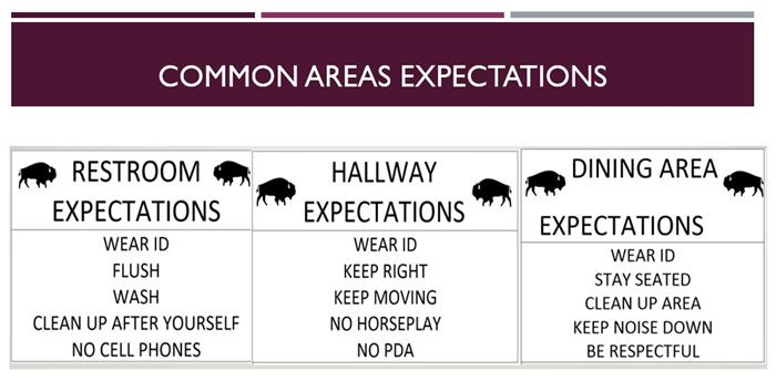 Common Area Expectations